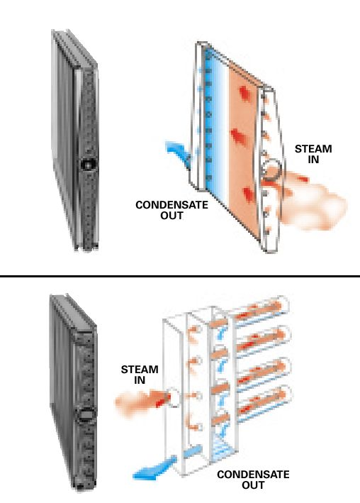 Steam Heating Systems