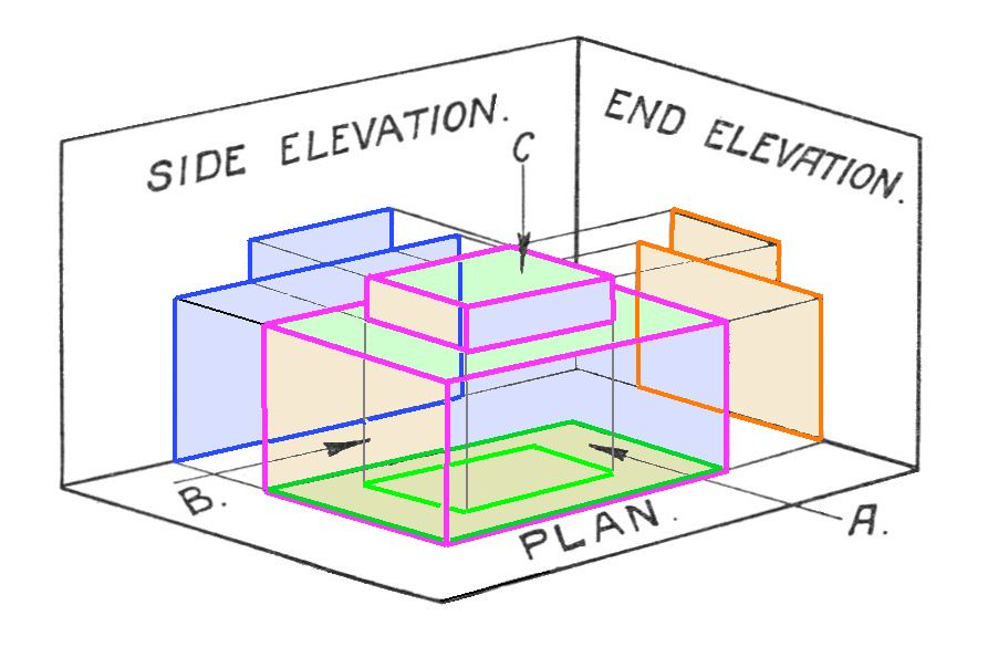 Plan Elevation Perspective : Elevation plan view drawing