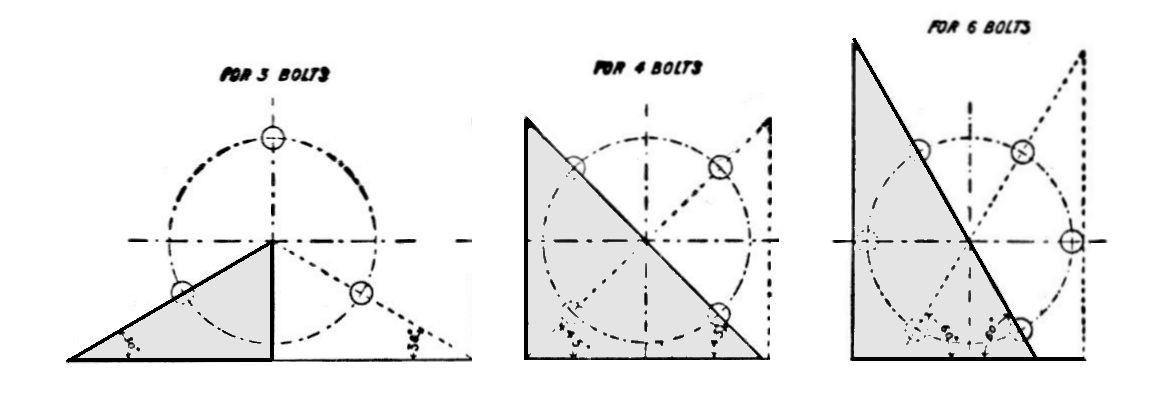 how to get into formula 3